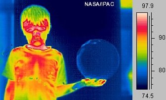 Infrared radiation and its effect on humans