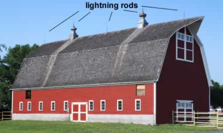 Lightning Rods On The Roof Of A Barn